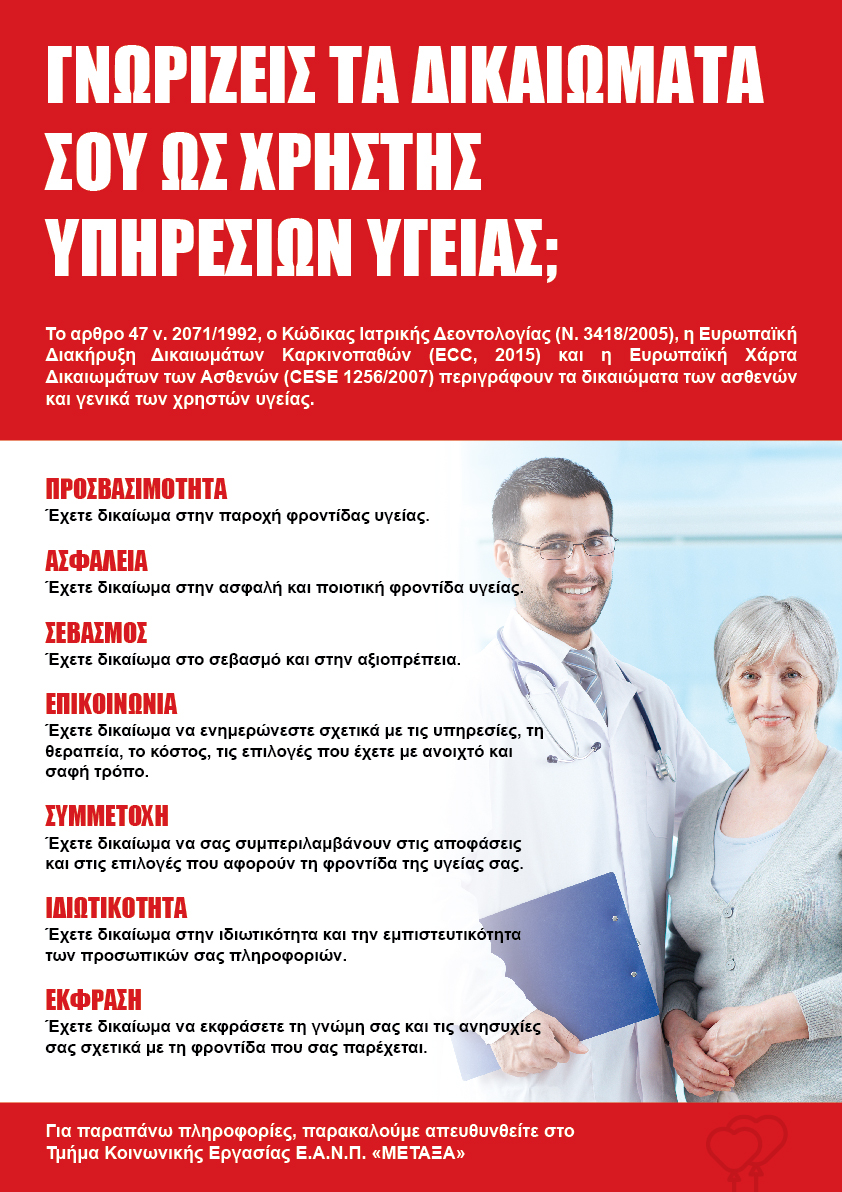 Γνωρίζεις τα δικαιώματά σου ως χρήστης Υπηρεσιών Υγείας ;